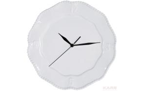 Wall Clock Plate